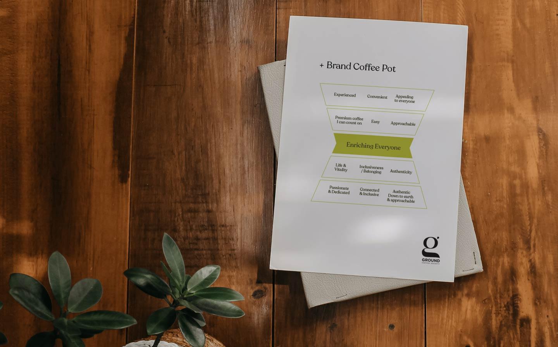 Relish Integrated brand strategy brand framework coffee company Ground Coffee Society